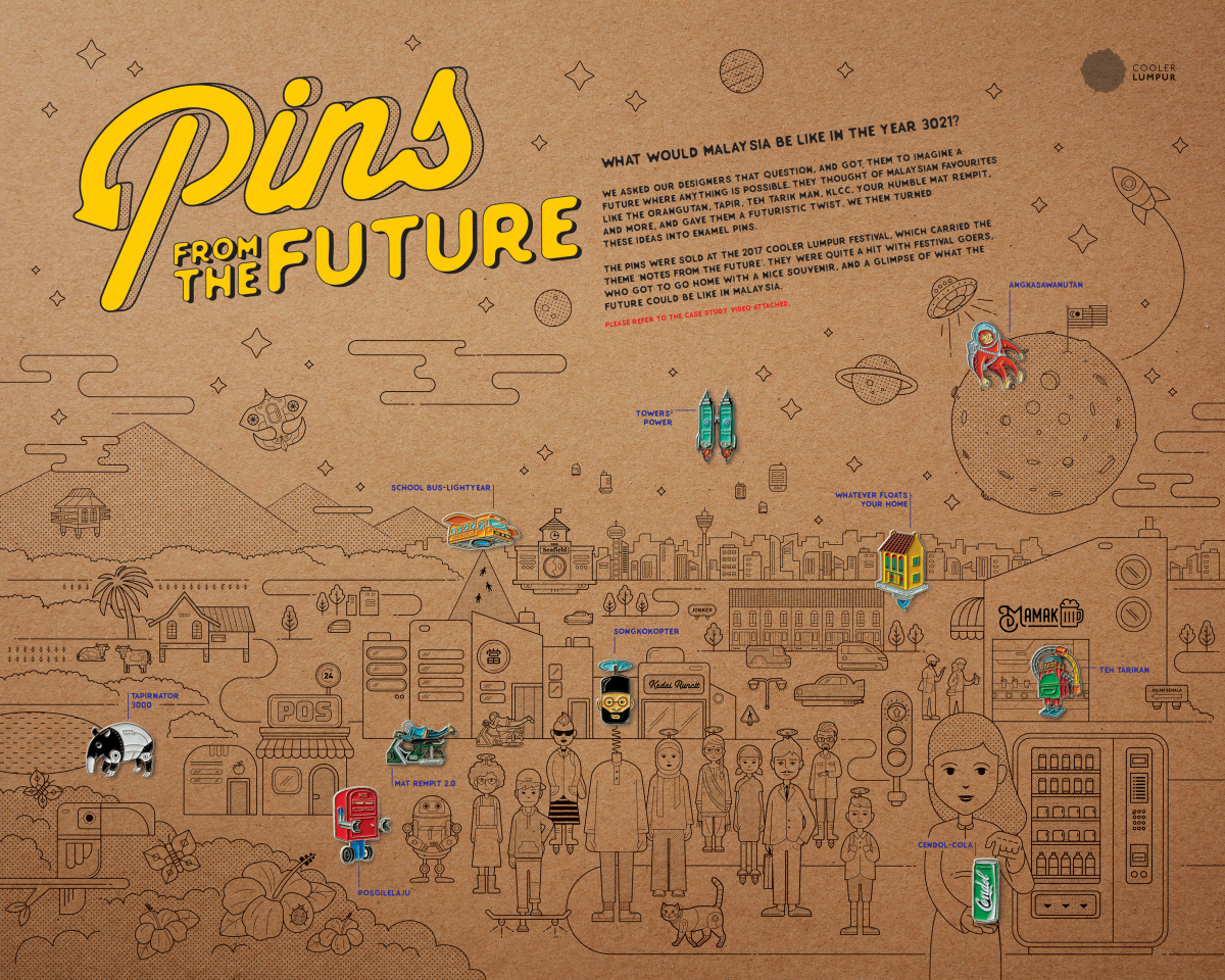 Cooler Lumpur - Pins From The Future (Presentation Board).jpeg