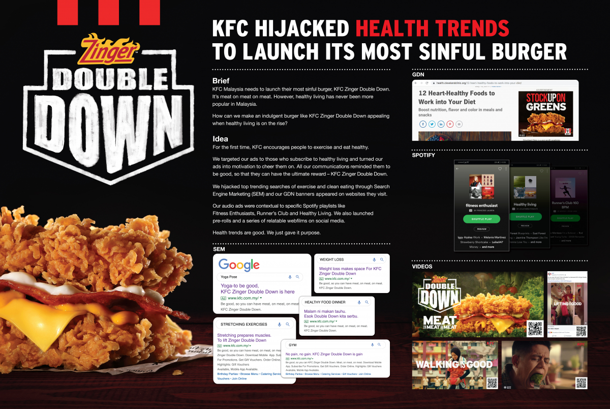 KFC Zinger Double Down_Submission Board.jpg
